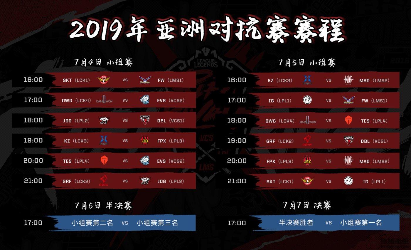 2019亚洲对抗赛赛程