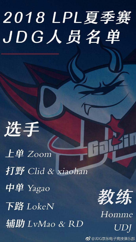 JDG战队 2018 LPL 夏季赛大名单